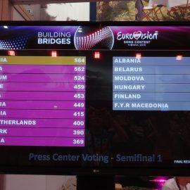 1° DEMI-FINALE : Le centre de presse a voté ! ESTONIE et RUSSIE en tête.